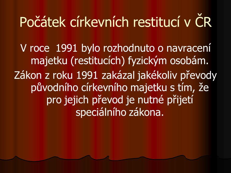 Počátek církevních restitucí v ČR
