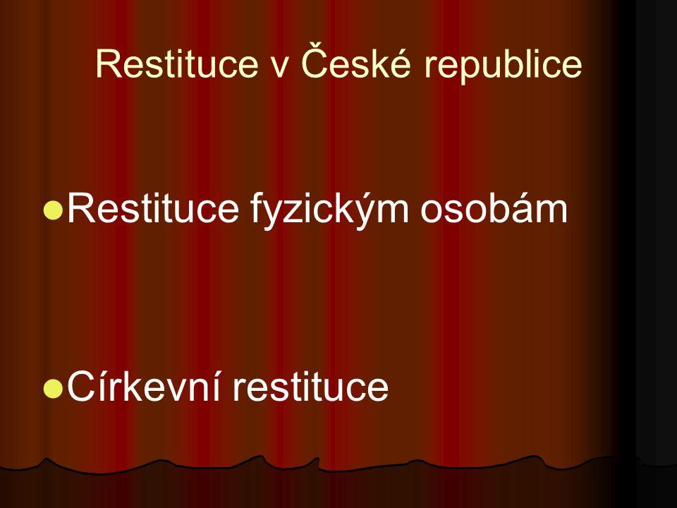Restituce v České republice