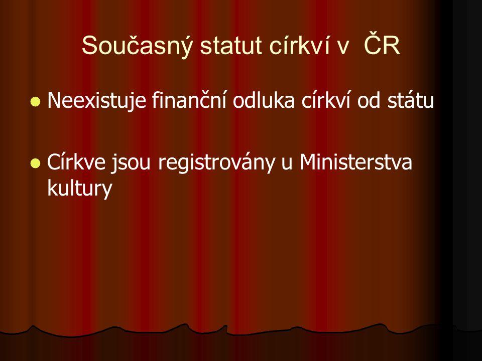 Současný statut církví v ČR