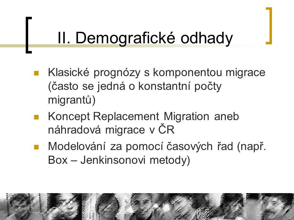 II. Demografické odhady