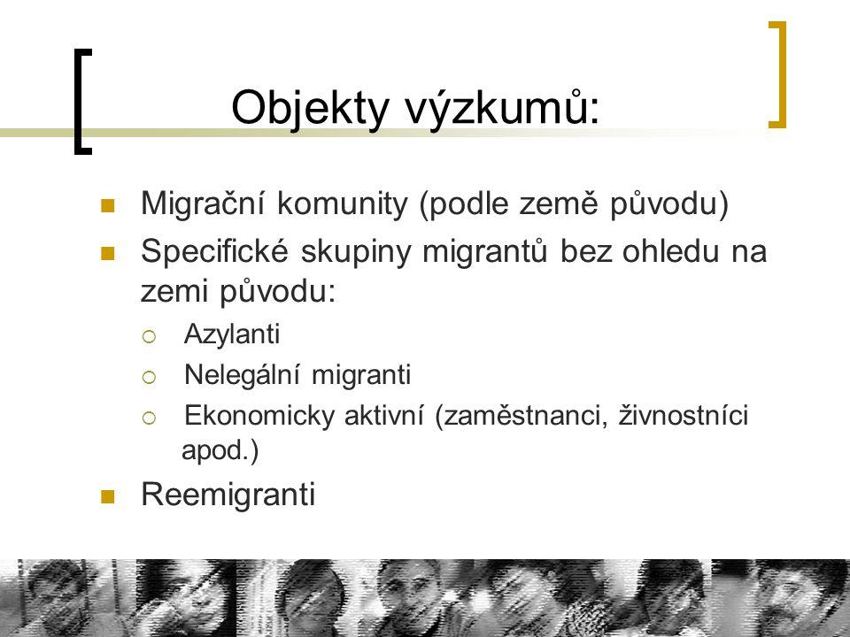 Objekty výzkumů: Migrační komunity (podle země původu)