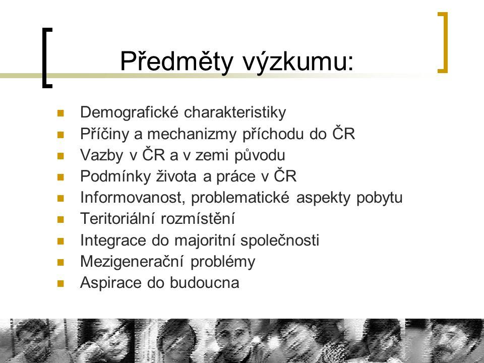 Předměty výzkumu: Demografické charakteristiky