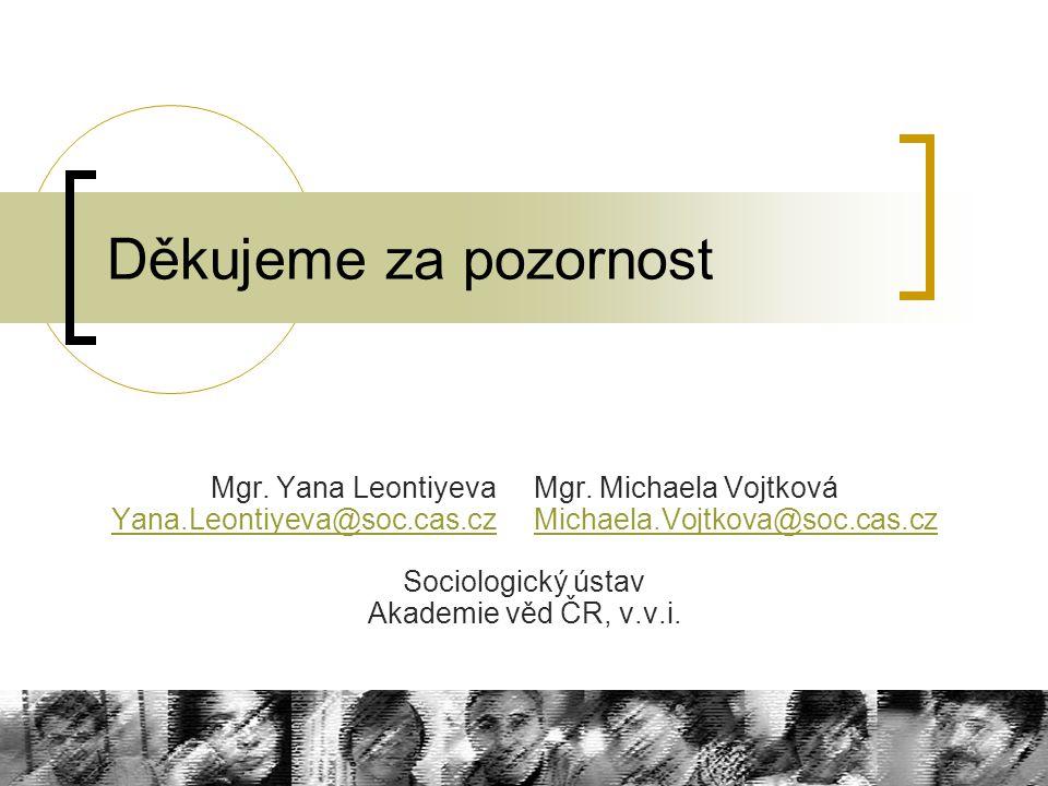 Děkujeme za pozornost Mgr. Yana Leontiyeva Mgr. Michaela Vojtková Yana.Leontiyeva@soc.cas.cz Michaela.Vojtkova@soc.cas.cz.