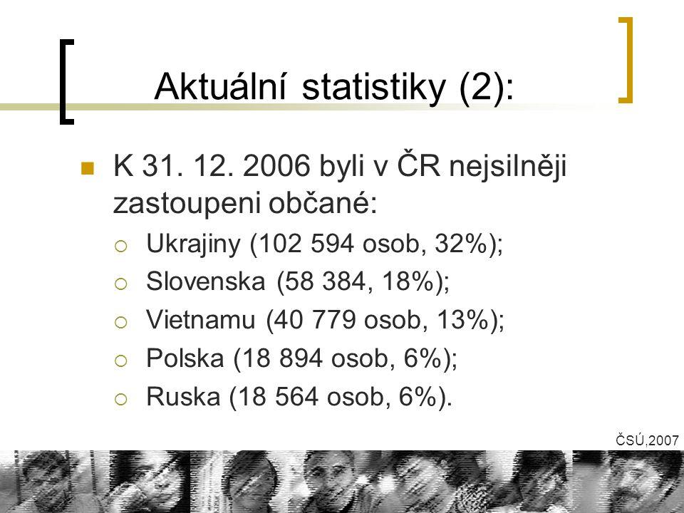 Aktuální statistiky (2):