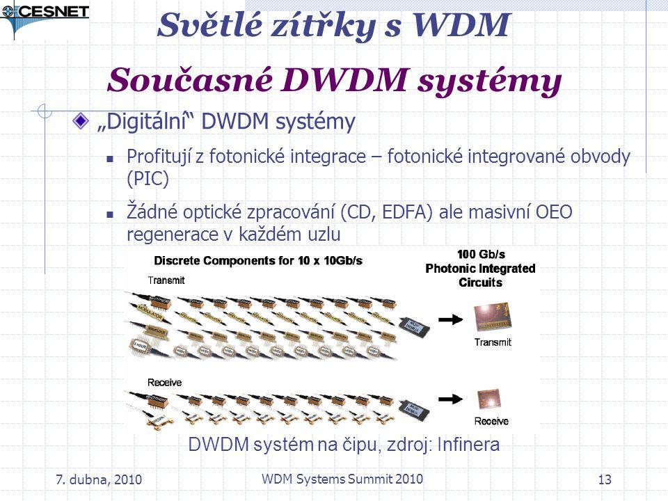 Světlé zítřky s WDM Současné DWDM systémy