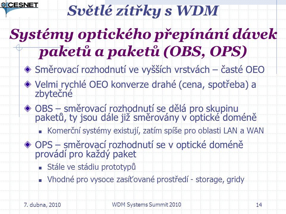 Světlé zítřky s WDM Systémy optického přepínání dávek paketů a paketů (OBS, OPS)