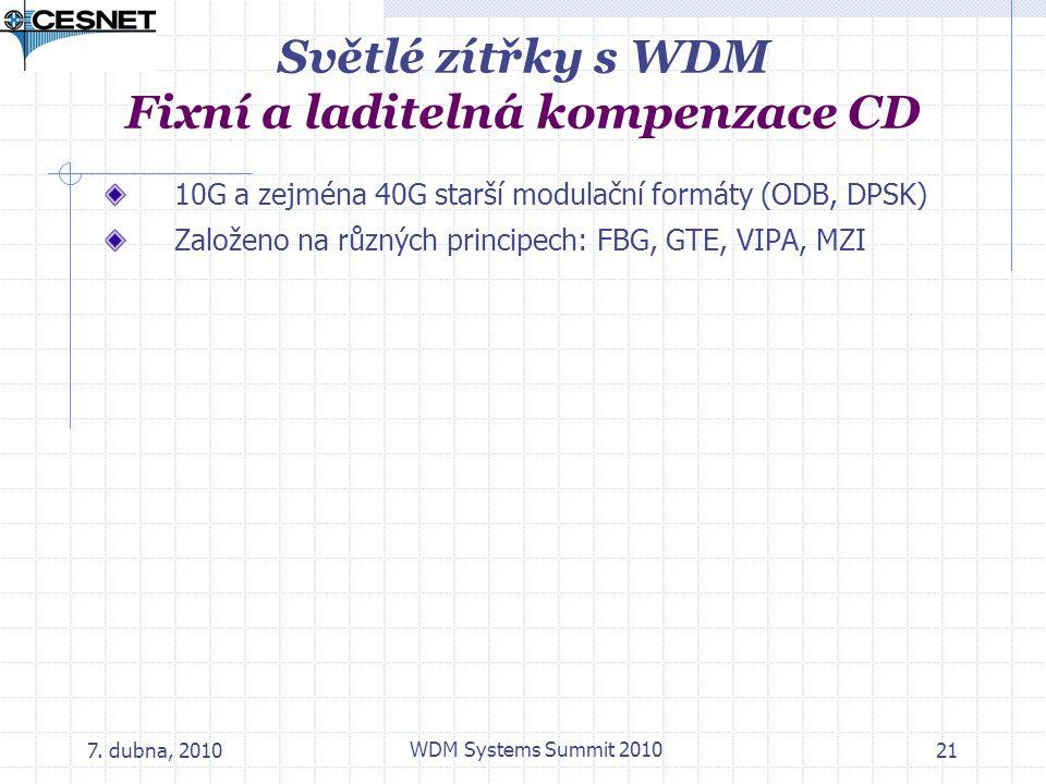 Světlé zítřky s WDM Fixní a laditelná kompenzace CD