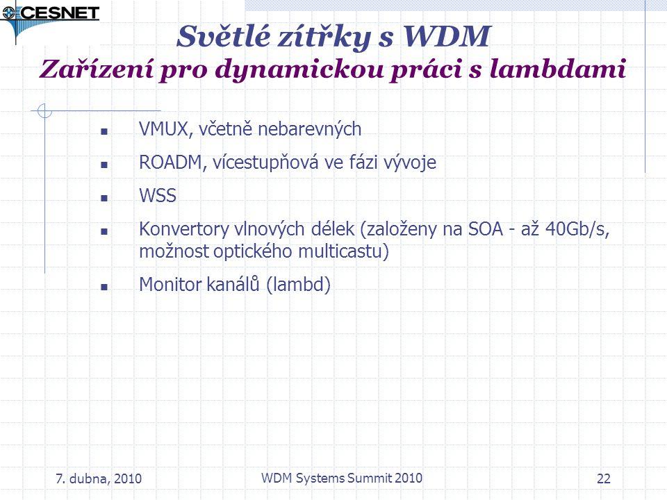 Světlé zítřky s WDM Zařízení pro dynamickou práci s lambdami