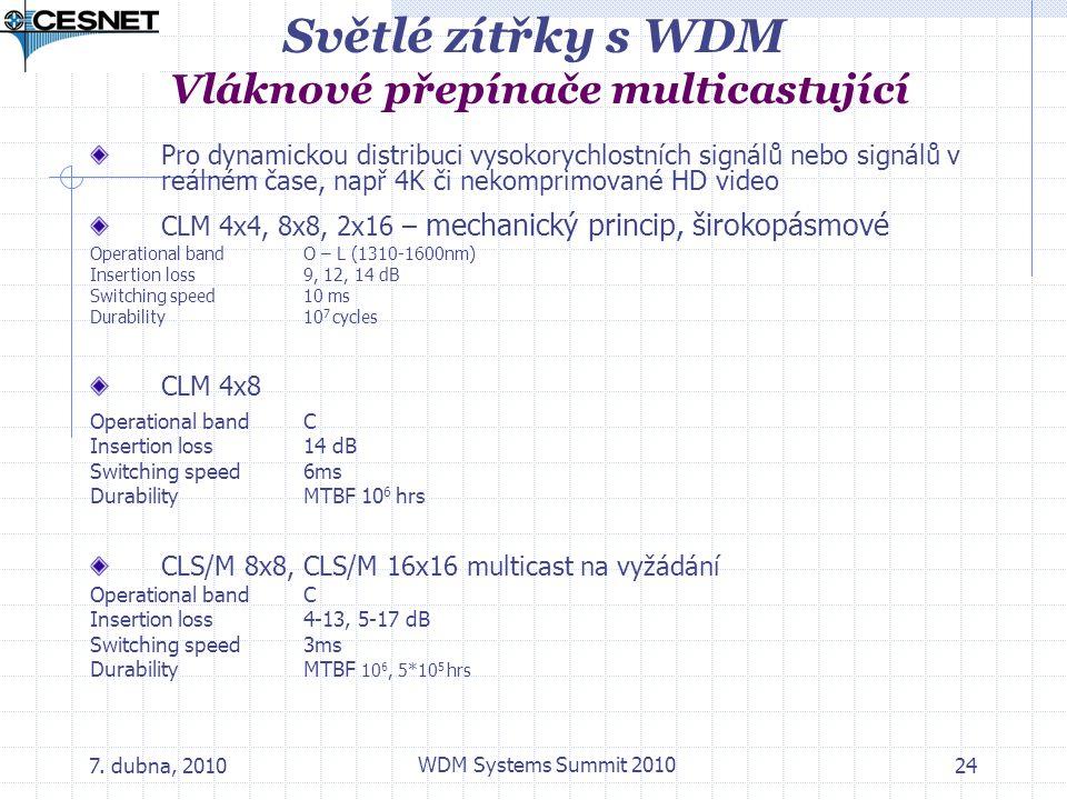 Světlé zítřky s WDM Vláknové přepínače multicastující