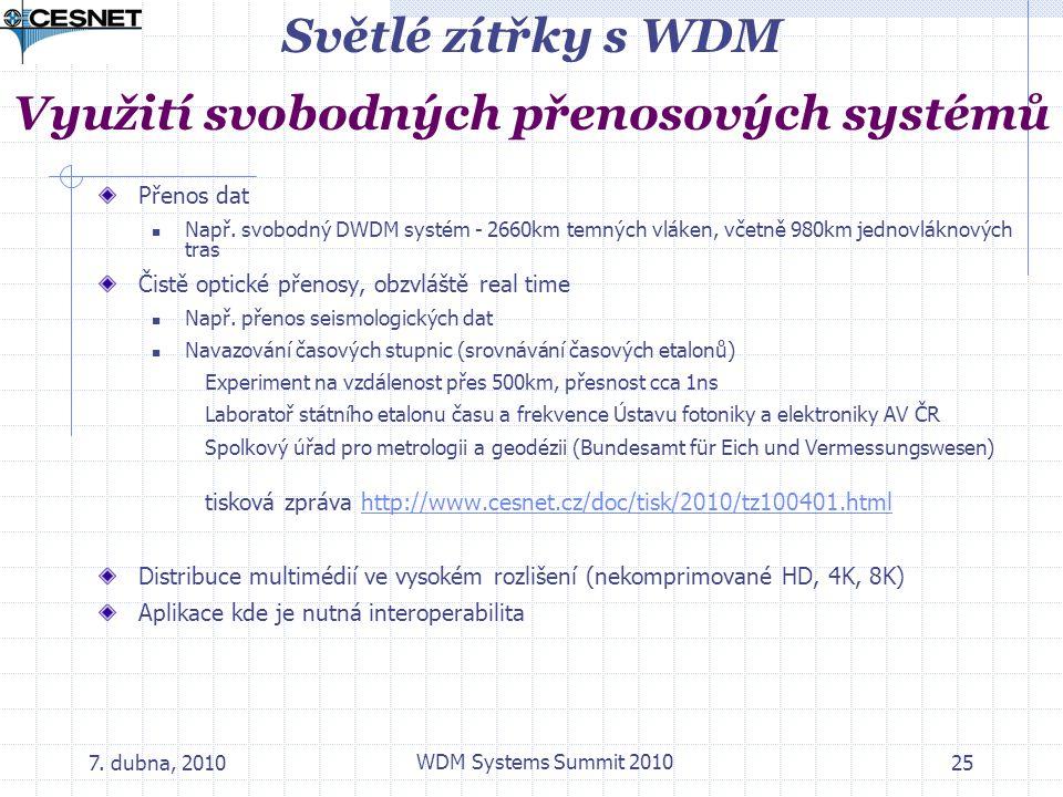 Světlé zítřky s WDM Využití svobodných přenosových systémů