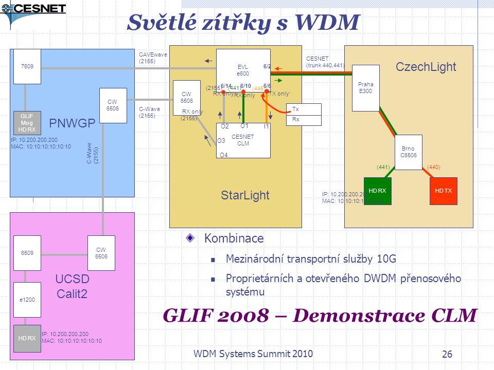 Světlé zítřky s WDM GLIF 2008 – Demonstrace CLM CzechLight PNWGP