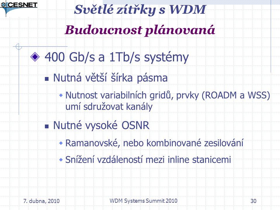 Světlé zítřky s WDM Budoucnost plánovaná