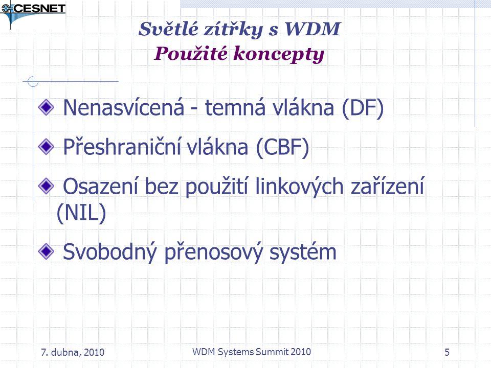 Světlé zítřky s WDM Použité koncepty