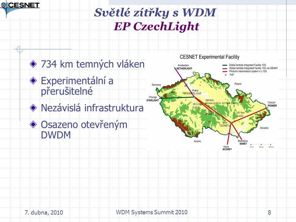 Světlé zítřky s WDM EP CzechLight