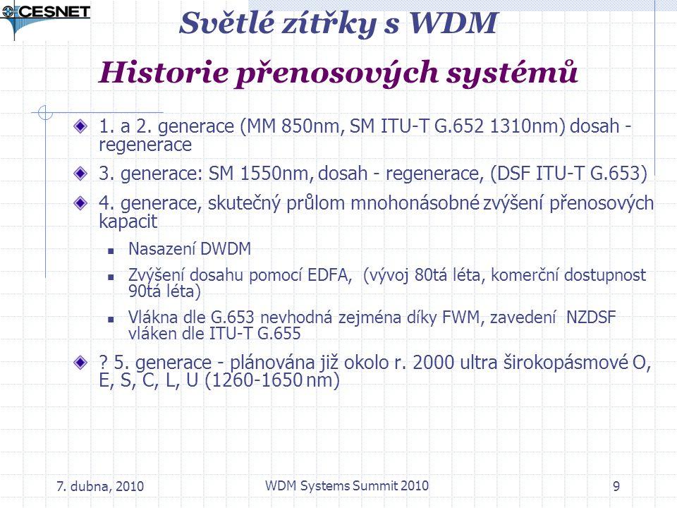 Světlé zítřky s WDM Historie přenosových systémů