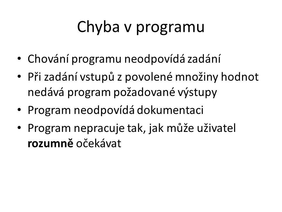 Chyba v programu Chování programu neodpovídá zadání