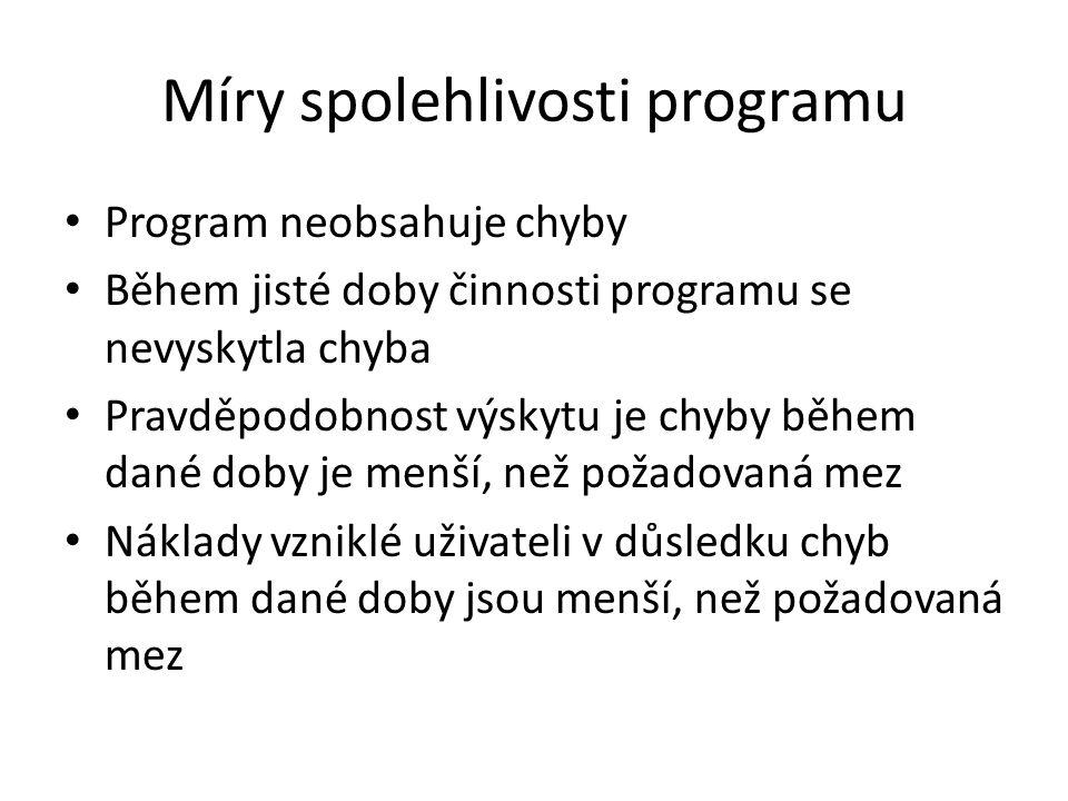 Míry spolehlivosti programu