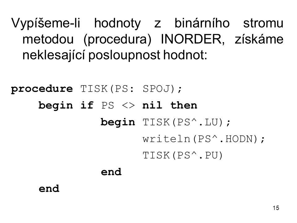 Vypíšeme-li hodnoty z binárního stromu metodou (procedura) INORDER, získáme neklesající posloupnost hodnot: