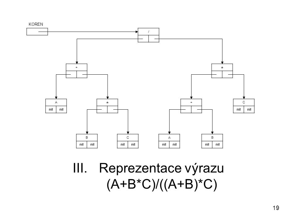 Reprezentace výrazu (A+B*C)/((A+B)*C)
