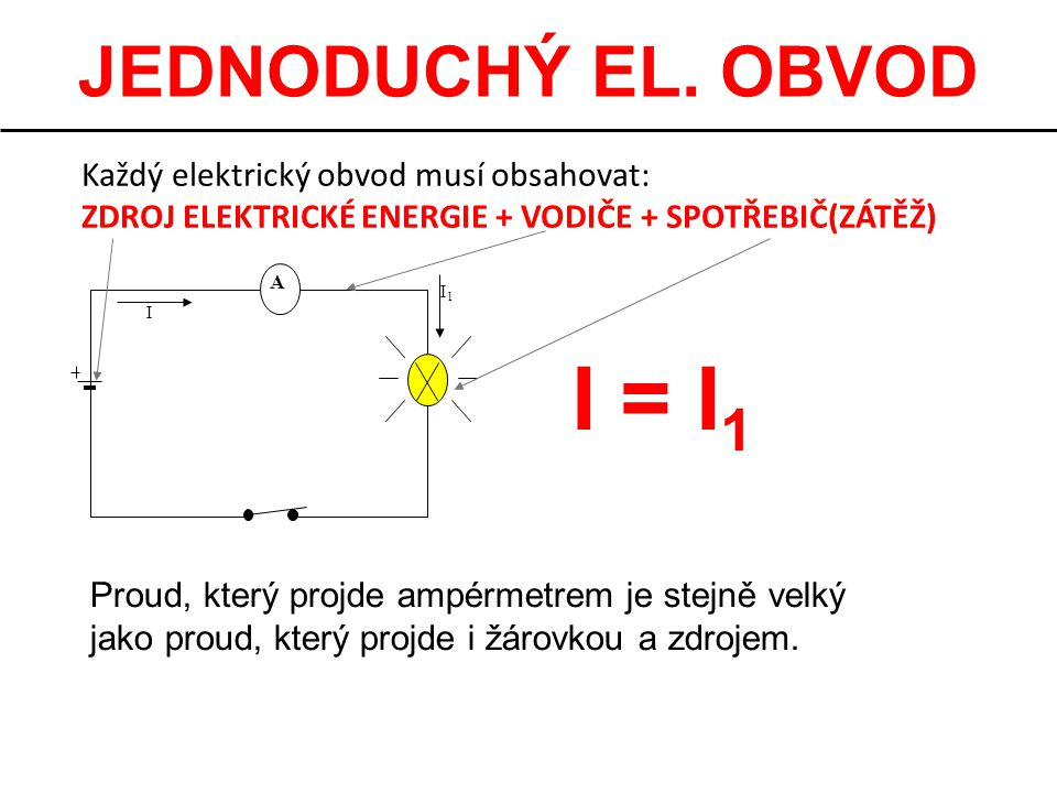I = I1 JEDNODUCHÝ EL. OBVOD Každý elektrický obvod musí obsahovat: