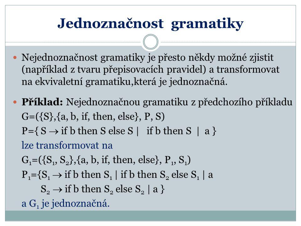 Jednoznačnost gramatiky