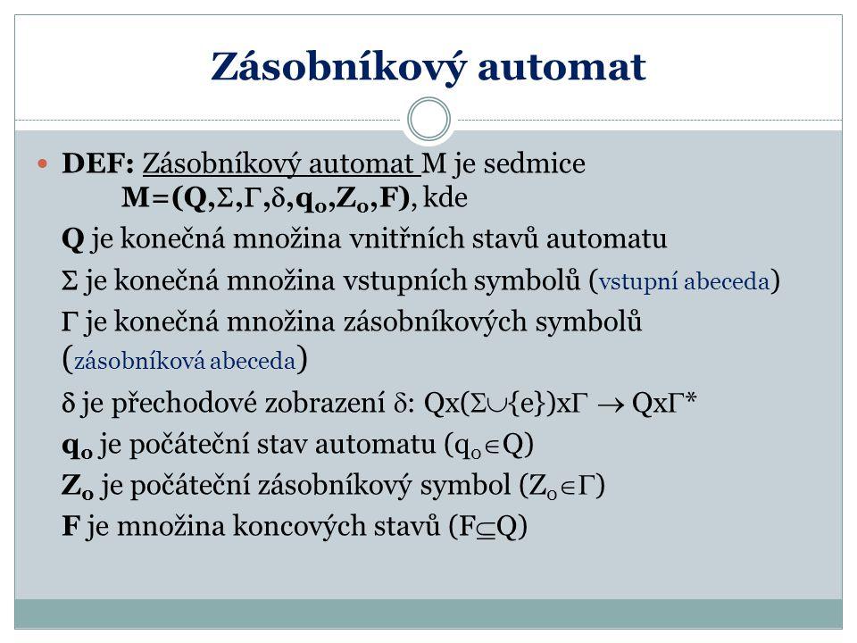 Zásobníkový automat DEF: Zásobníkový automat M je sedmice M=(Q,,,,q0,Z0,F), kde. Q je konečná množina vnitřních stavů automatu.