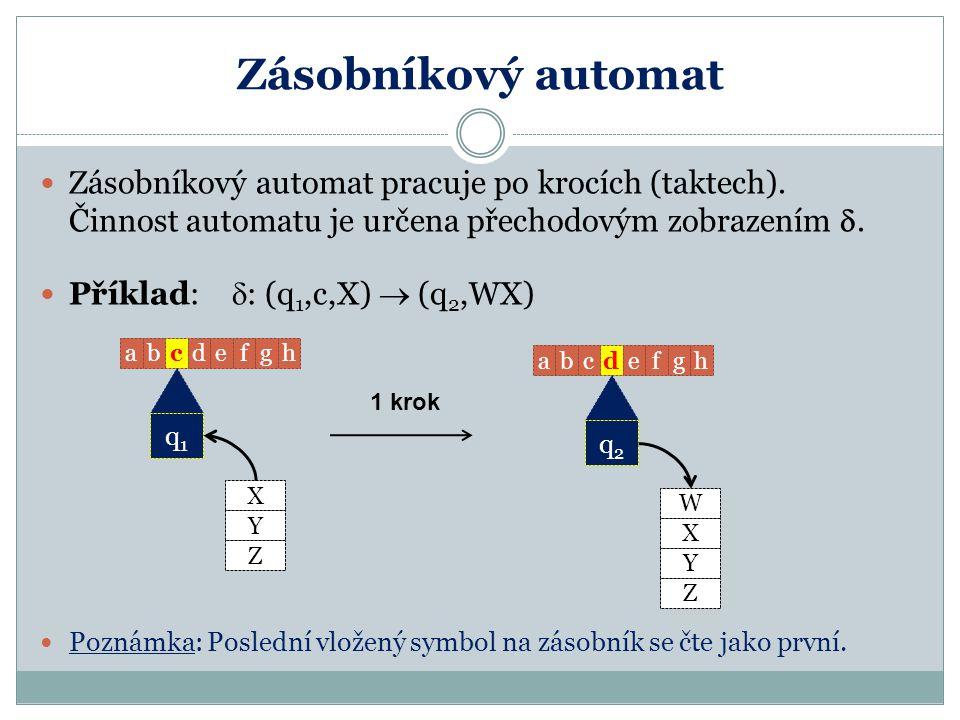 Zásobníkový automat Zásobníkový automat pracuje po krocích (taktech). Činnost automatu je určena přechodovým zobrazením .