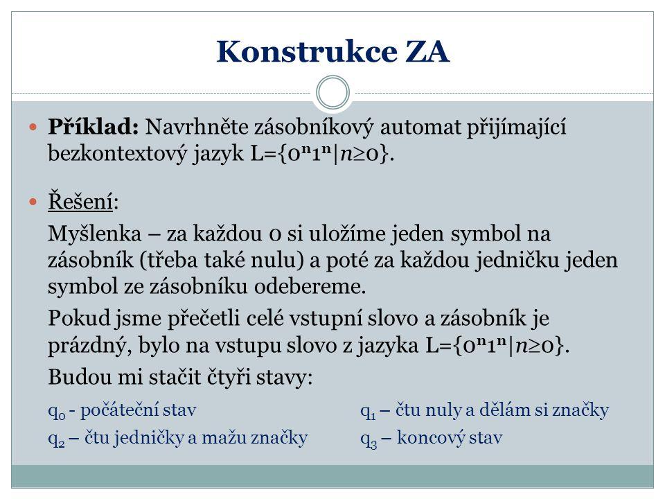 Konstrukce ZA Příklad: Navrhněte zásobníkový automat přijímající bezkontextový jazyk L={0n1n|n0}. Řešení: