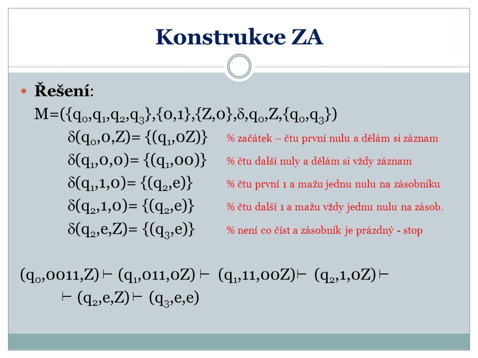 Konstrukce ZA Řešení: M=({q0,q1,q2,q3},{0,1},{Z,0},,q0,Z,{q0,q3})