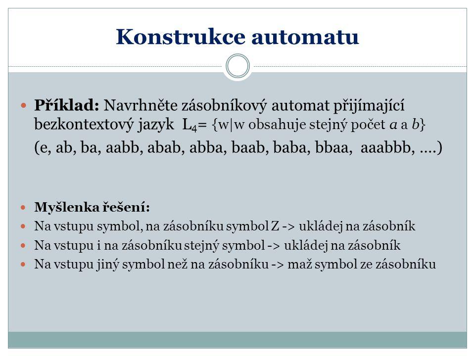 Konstrukce automatu Příklad: Navrhněte zásobníkový automat přijímající bezkontextový jazyk L4= {w|w obsahuje stejný počet a a b}