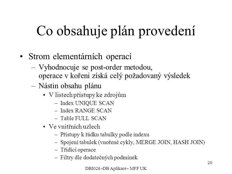 Co obsahuje plán provedení