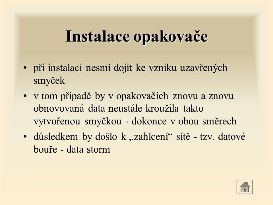 Instalace opakovače při instalaci nesmí dojít ke vzniku uzavřených smyček.