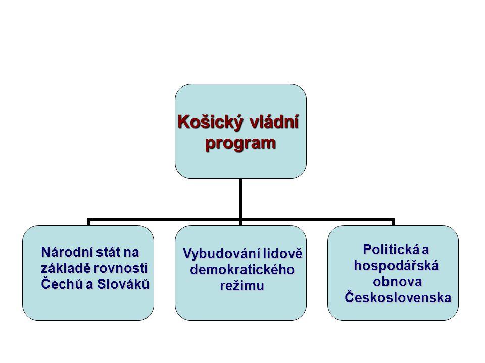 Národní stát na základě rovnosti. Čechů a Slováků. Politická a. hospodářská. obnova. Československa.