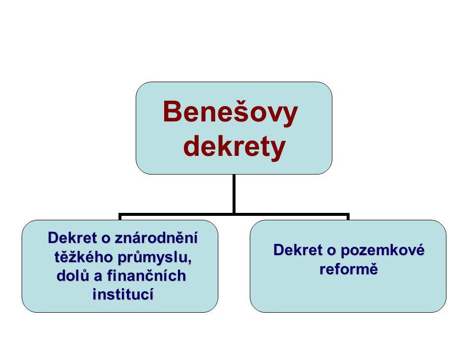 Dekret o znárodnění těžkého průmyslu, dolů a finančních institucí Dekret o pozemkové reformě