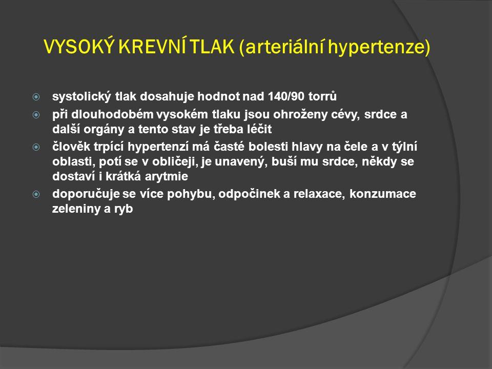 VYSOKÝ KREVNÍ TLAK (arteriální hypertenze)
