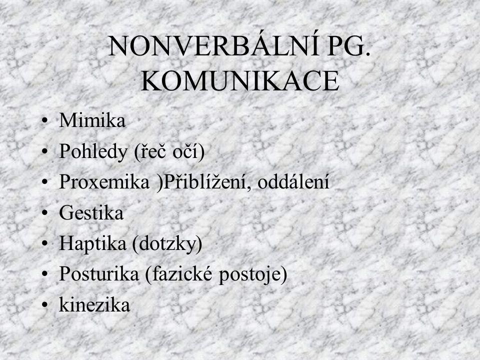 NONVERBÁLNÍ PG. KOMUNIKACE