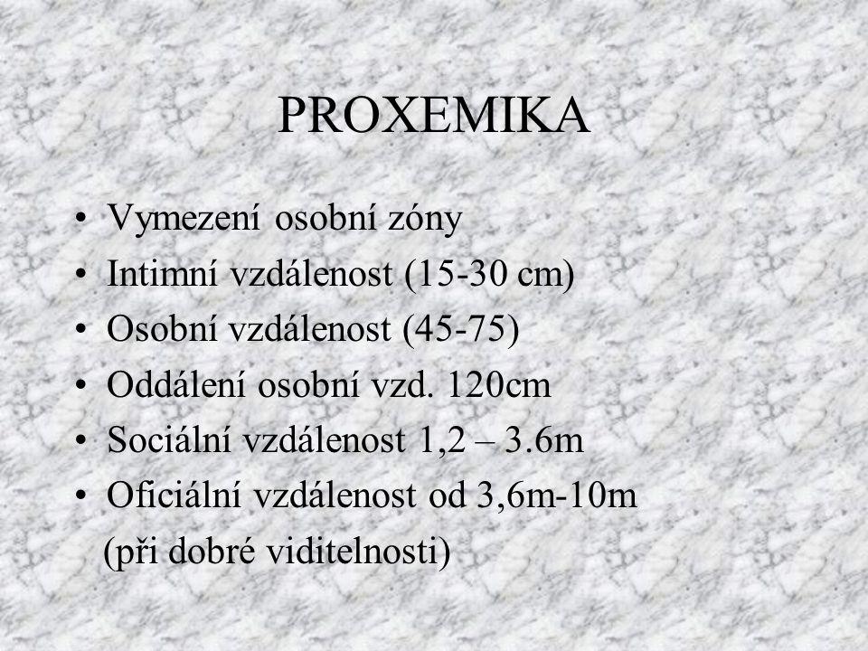 PROXEMIKA Vymezení osobní zóny Intimní vzdálenost (15-30 cm)