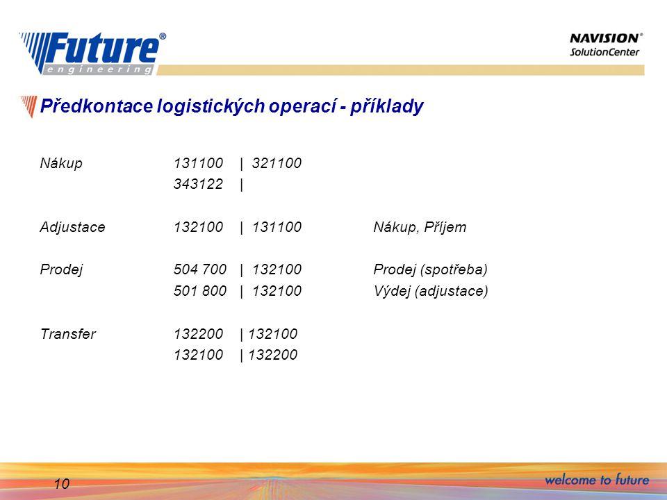 Předkontace logistických operací - příklady