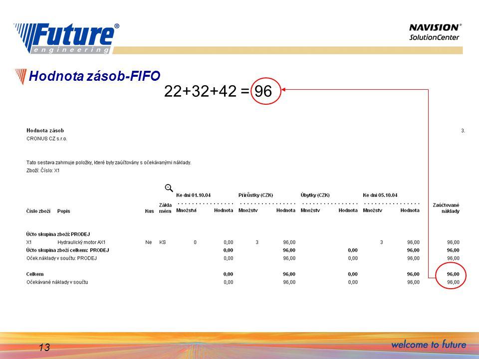 Hodnota zásob-FIFO 22+32+42 = 96