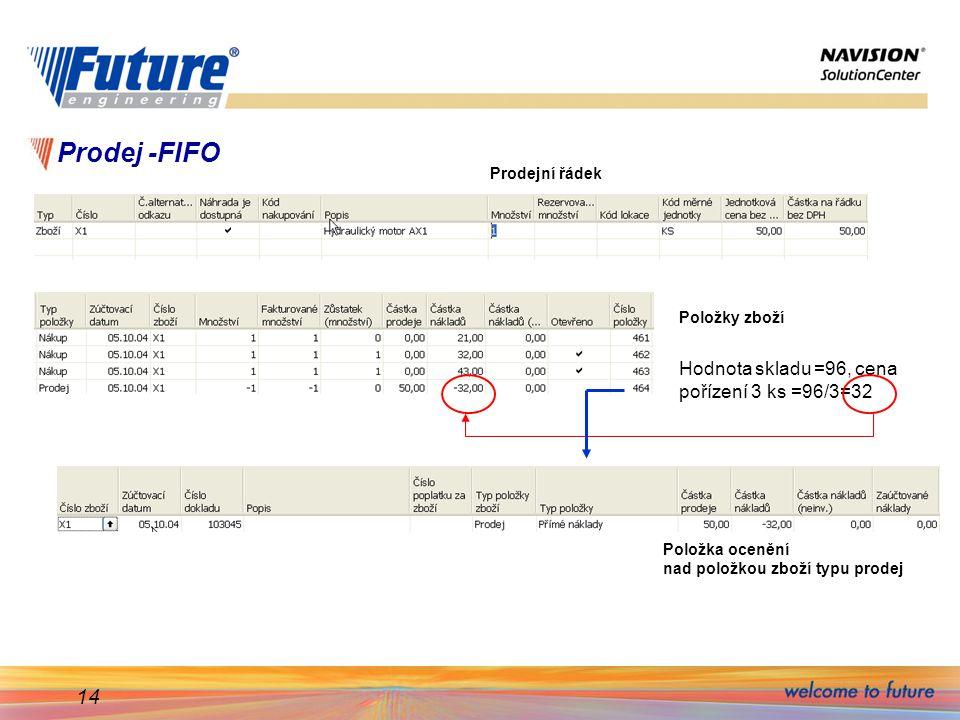 Prodej -FIFO Hodnota skladu =96, cena pořízení 3 ks =96/3=32