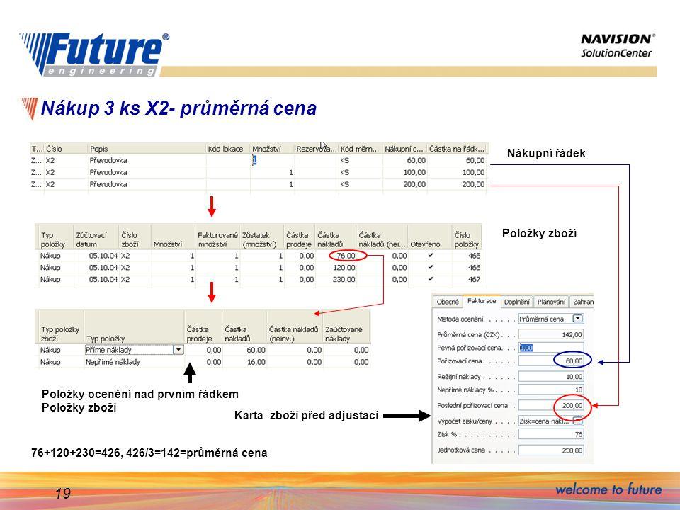 Nákup 3 ks X2- průměrná cena