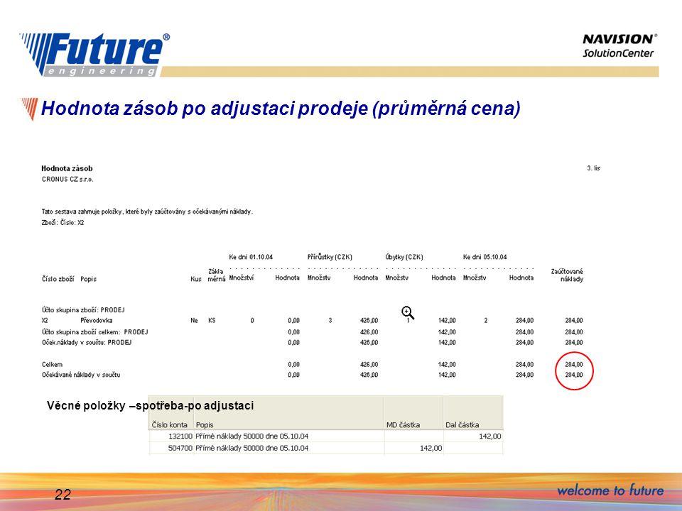 Hodnota zásob po adjustaci prodeje (průměrná cena)