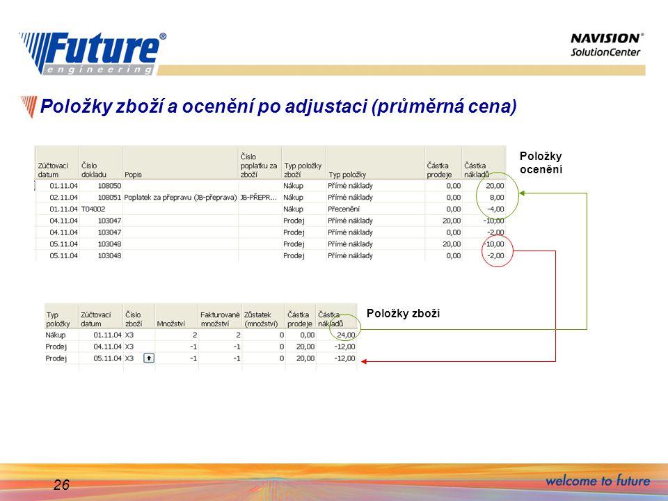 Položky zboží a ocenění po adjustaci (průměrná cena)