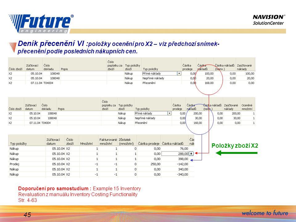 Deník přecenění VI :položky ocenění pro X2 – viz předchozí snímek-přecenění podle posledních nákupních cen.