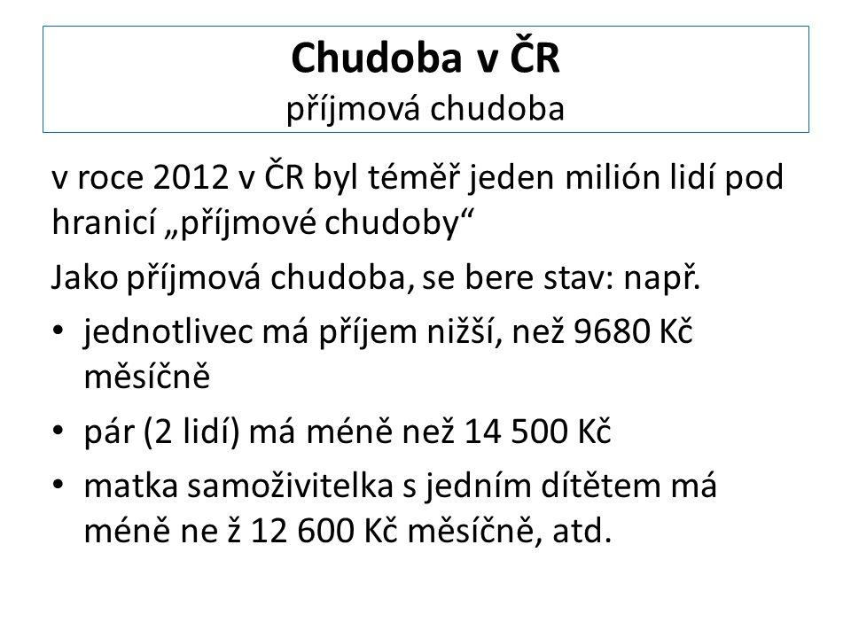 Chudoba v ČR příjmová chudoba