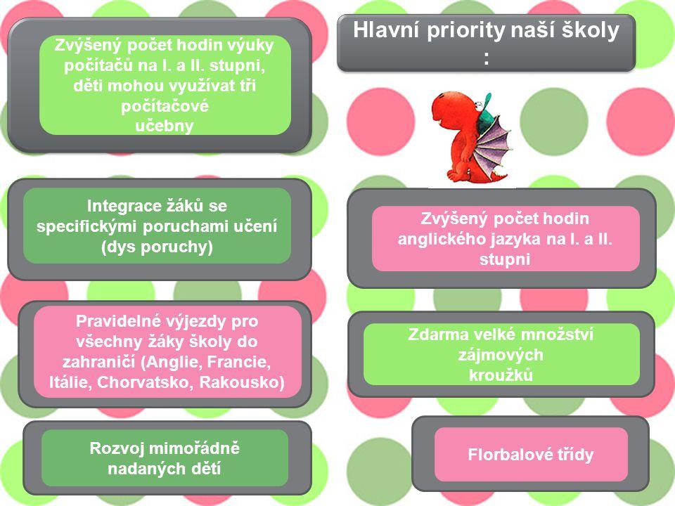 Hlavní priority naší školy :