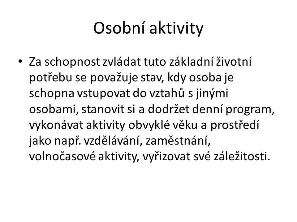 Osobní aktivity