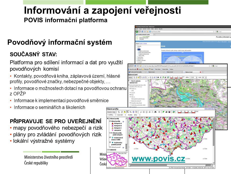 Povodňový informační systém