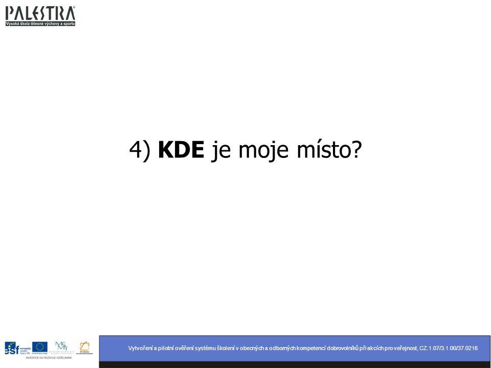 4) KDE je moje místo