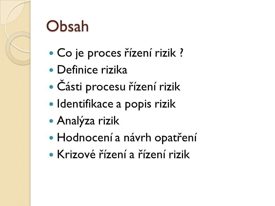 Obsah Co je proces řízení rizik Definice rizika